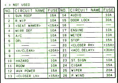 1995 infiniti j30 fuse box diagram wiring schematic 1995