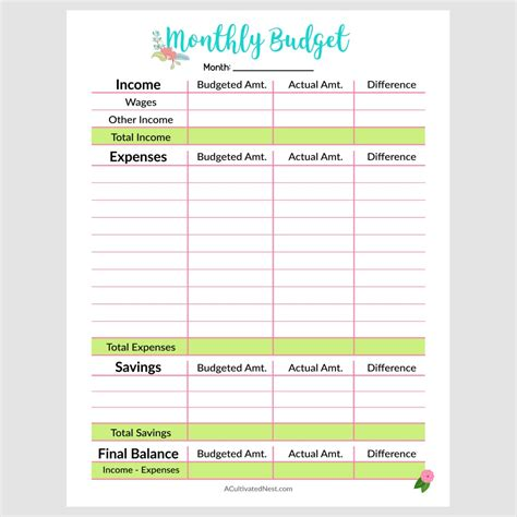 Printable Monthly Budget Template A Cultivated Nest Household Budget Template Printable