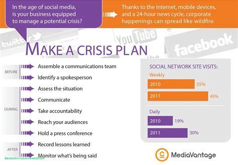 crisis card template crisis management plan template choice image template