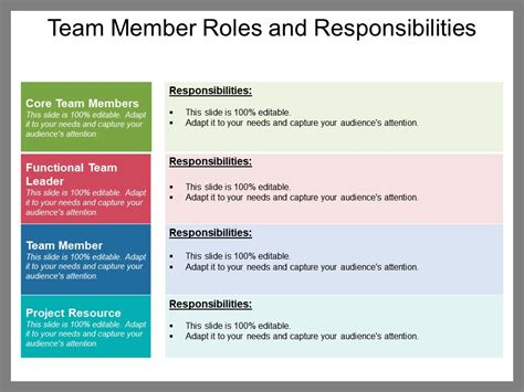 Team Member Roles And Responsibilities Powerpoint Themes Team Roles And Responsibilities Ppt