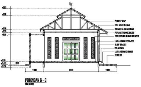 Rumah Pedesaan Sederhana Skala 64 gambar desain mushola minimalis ukuran 64 m2