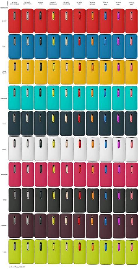 doodle todas las combinaciones estas las 100 posibles combinaciones de colores que