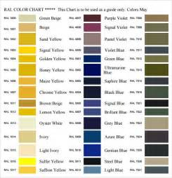 ral color chart 9 free documents in pdf