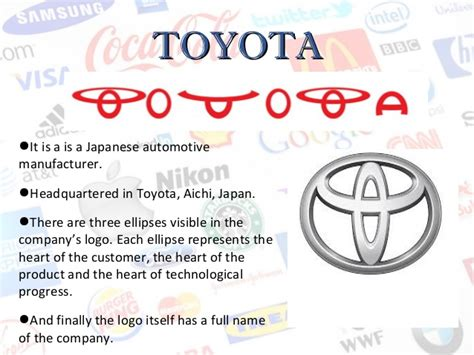 Toyota Symbol Meaning Logo Meaning By Rishabh Shukla