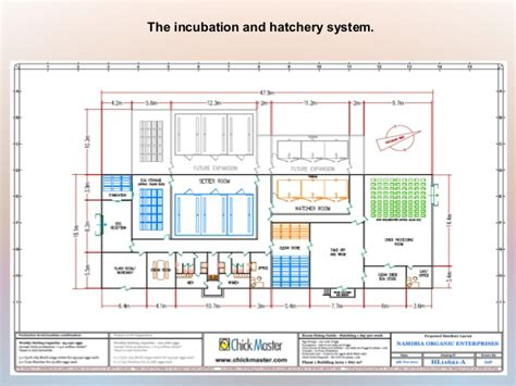 broiler hatchery layout organic bio farming methods poultry and diverse