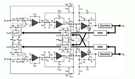 switched capacitor delta sigma modulator semiwiki device noise analysis of switched cap circuits
