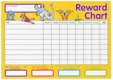 printable incentive reward charts reward chart for kids daily activities loving printable