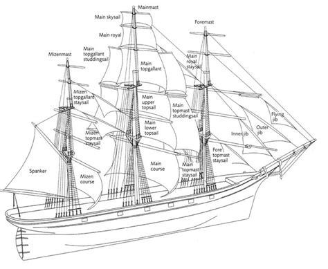 ship rigging diagram sailing ship diagram ships