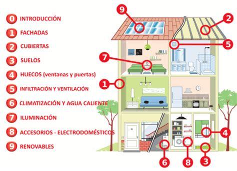 casa eficiente energeticamente opiniones de edificio energ 233 ticamente eficiente