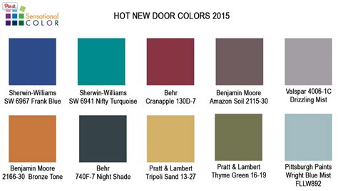 hottest paint colors for 2017 making your home sing hot new door paint colors for 2015