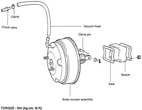 repair anti lock braking 2002 hyundai accent windshield wipe control repair guides brakes power brake booster autozone com