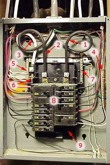 how to wire a breaker box diagrams 17 best ideas about electrical wiring on