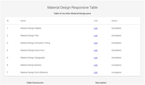responsive web design with table layout material design responsive table coding fribly