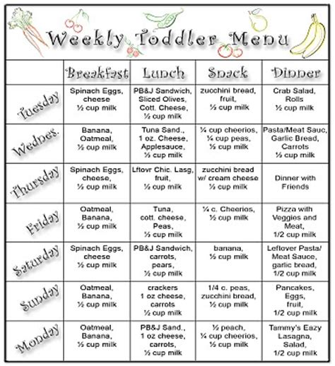 printable toddler menu toddler weekly menu idea menu ideas pinterest for