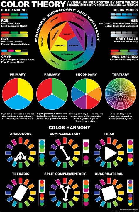 color theory painting teaching uk i am an photography and