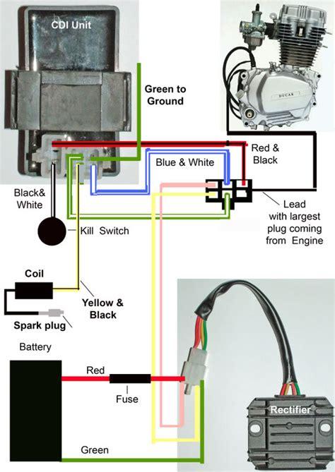 diagrams 15001109 loncin 250cc wiring diagram wiring