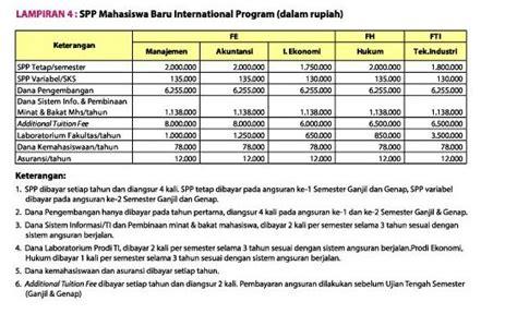 biaya unsurya info biaya kuliah newhairstylesformen2014 com