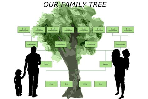 how to draw a family tree template how to create a family tree asc