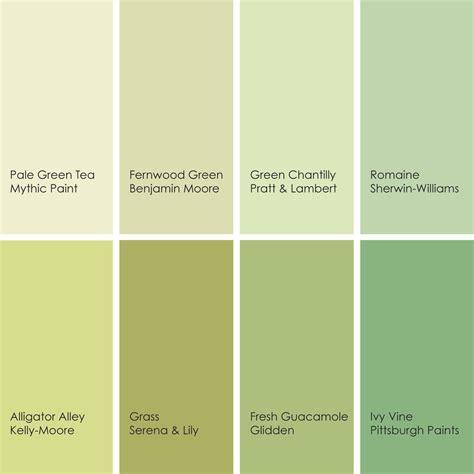 зеленый цвет в интерьере кухни выбираем оттенки