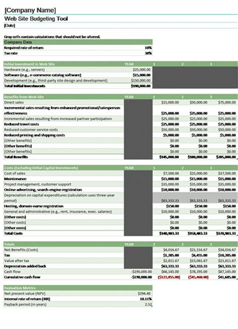 layout of budget proposal website design and development expense budget template