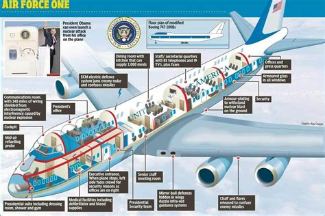 747 Floor Plan by The President Puts An End To Air Force One World War Wings