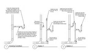 Home Design Story Parts Needed by Plumbing Question Advice Needed Democratic Underground