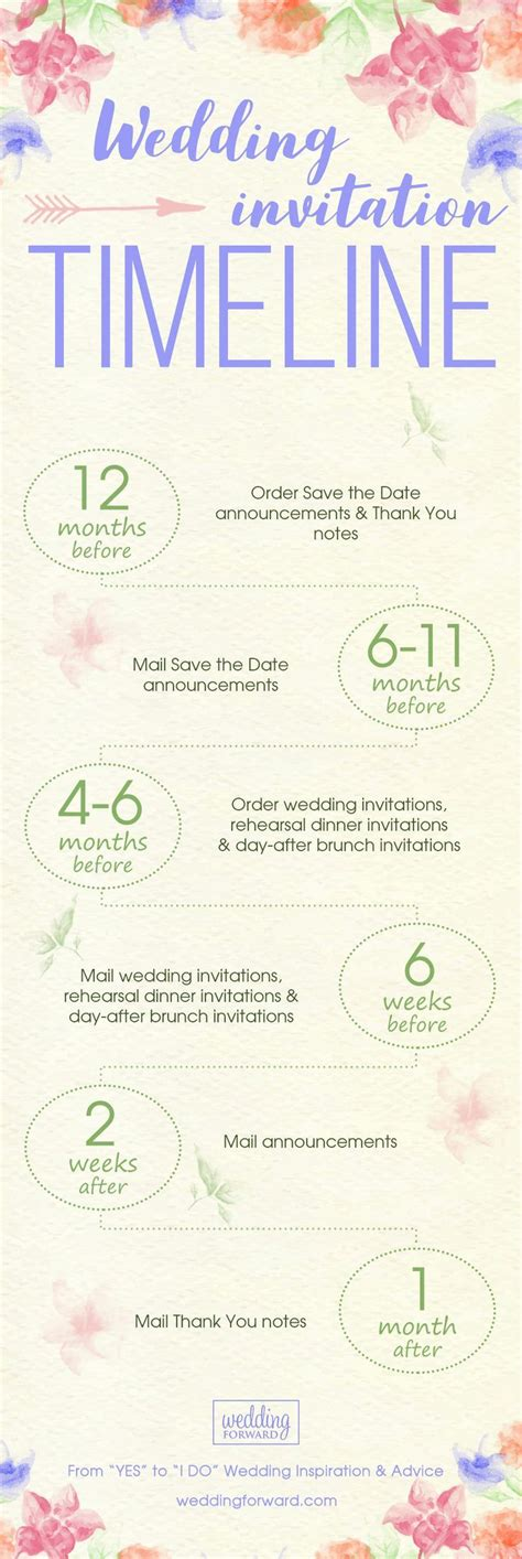 sending out wedding invitations timeline 1000 ideas about wedding checklist timeline on