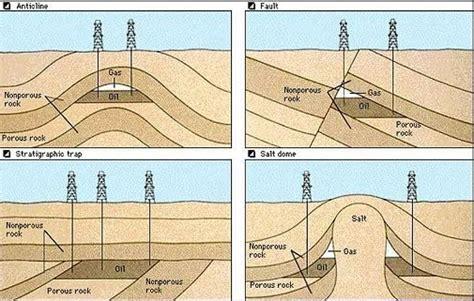 Gelang Batu Alam Planet Tata Surya Solar Sistem Gelang Aromaterapi 1 Arsip Teknik Pertambangan Pengertian Geologi