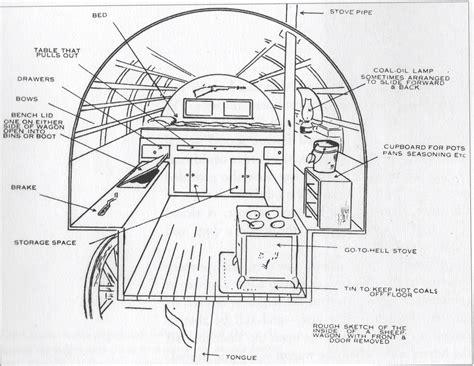 small c plans build a gypsy caravan eldonianews com