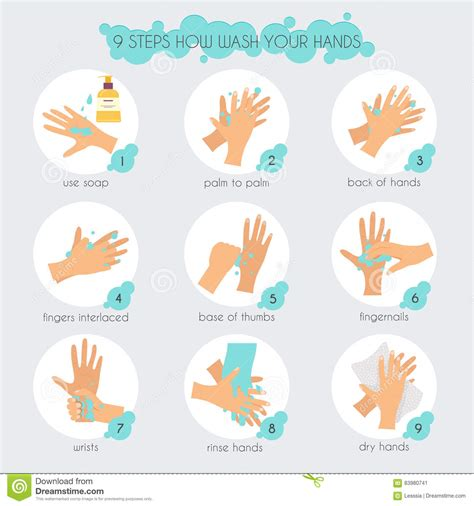 le richtig anschließen 9 schritte zum ihrer h 228 nde richtig zu waschen moderner