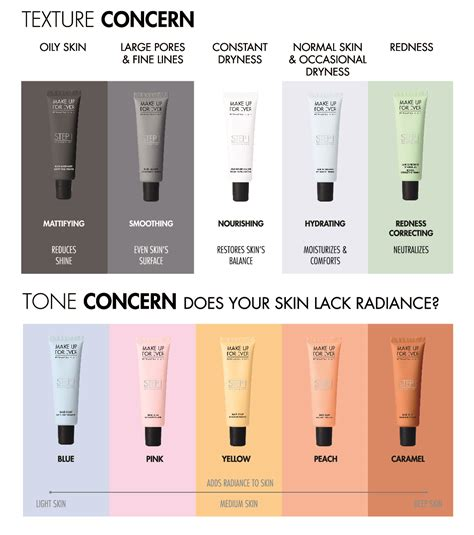 Makeup Forever Step 1 new make up for primers canadian