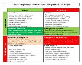 7 Habits Of Highly Effective People Planner Template 1000 Images About Career Pathways On Pinterest Stephen