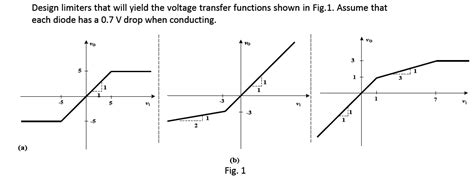 functions of schottky diode diode transfer function 28 images schottky diode transfer function 28 images superdiodas