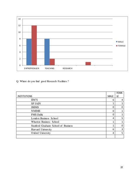 Higher Education In India Research Paper by Research Paper On Higher Education In India Essaysbank X Fc2