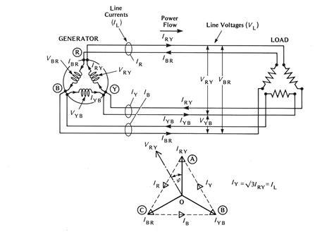 three phase electricity diagram three get free image