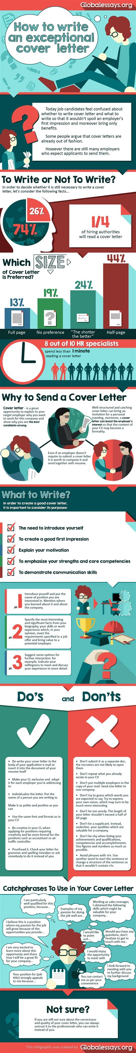 cover letters examples and tips resume templates