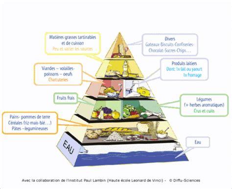 la publicit 233 des aliments sous surveillance dinamena