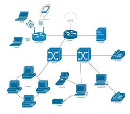 i2p2 template visio network diagram template 28 images visio network