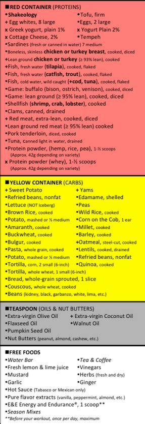 21 day fix color code 21 day fix meal plan new health advisor