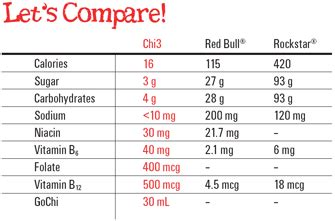 energy drink price comparison energy drink comparisons bull rockstar