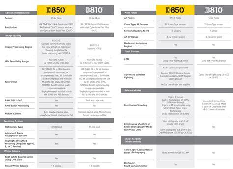 nikon specs nikon d850 vs nikon d810 specs comparison guide pdf