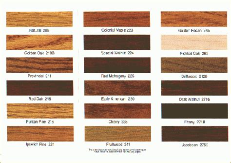 download interior wood stain colors home depot