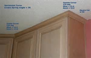 Kitchen Cabinet Top Molding installing crown molding on kitchen cabinets