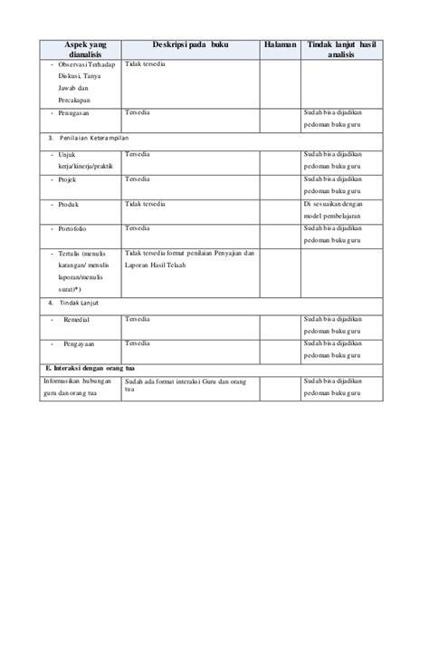 format analisis kritis jurnal analisis buku guru siswa pkn x