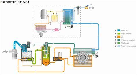 air compressor atlas copco gx30 wire diagram compressor