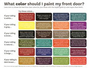 what color should i paint my front door homes and living