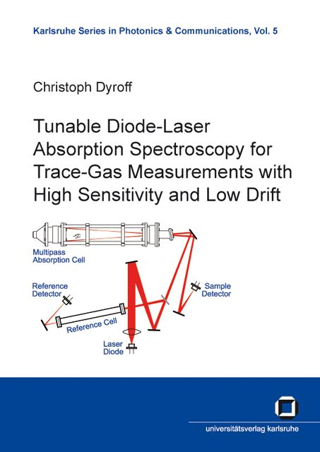 tunable diode laser absorption spectroscopy christoph dyroff tunable diode laser absorption spectroscopy for trace gas measurements with