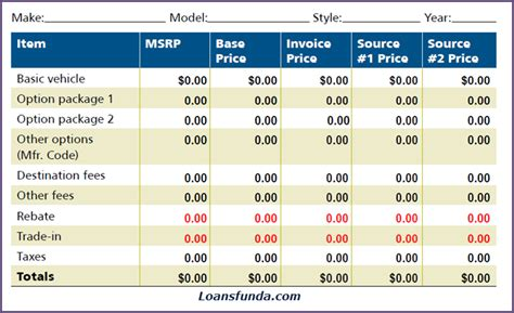 Car Buying Tips Spreadsheet by The Best Car Buying Guide 2015 Insurence