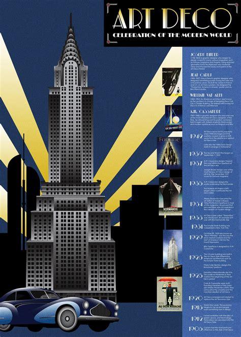 design movement art deco design history f12 marie art deco movement timeline