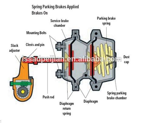 air brake chamber diagram brake cylinder brake chamber brake booster for truck parts
